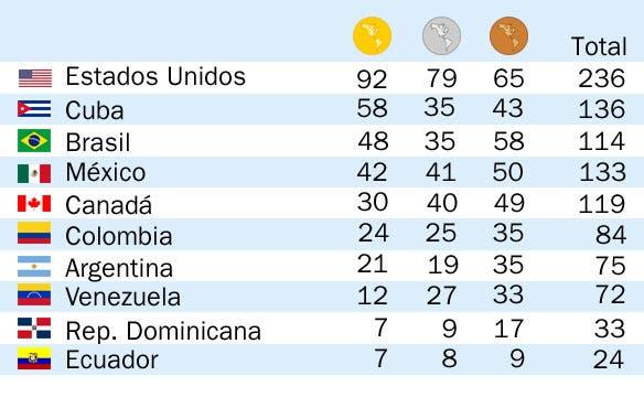 juegos en argentina: